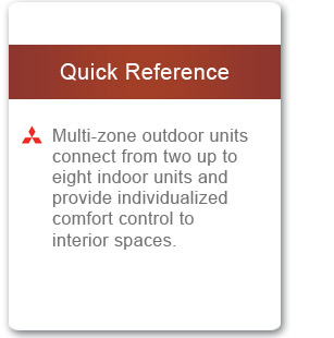 Mitsubishi - Quick Reference for Duct-free, wall unit systems that provide air conditioning and heating