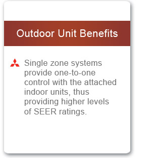 Mitsubishi - Outdoor unit benefits for Duct-free, wall unit systems that provide air conditioning and heating